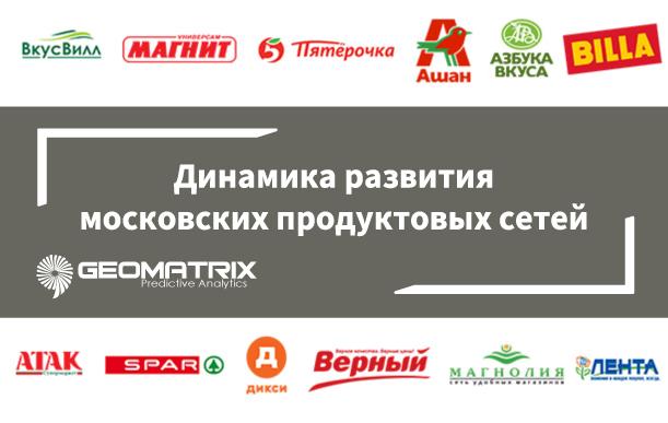 Динамика развития московских продуктовых сетей